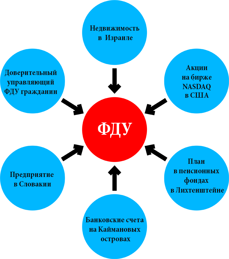 [cml_media_alt id='1087']circle_ru[/cml_media_alt]